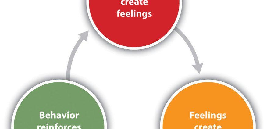درمان شاختی رفتاری cbt