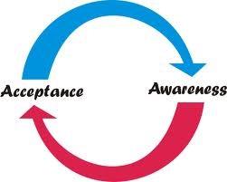 کارگاه درمان مبتنی بر پذیرش و تعهد