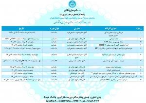 دوره های تخصصی روانشناسی با مدرک دانشگاه تهران