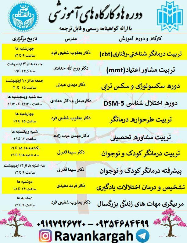 لیست کارگاههای روانشناسی سال 1400